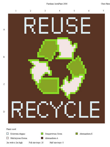 recycle7