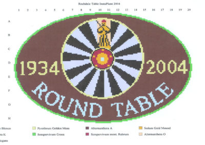 roundtable1