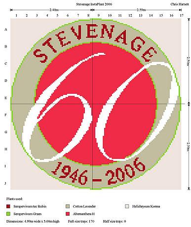 stevenage3